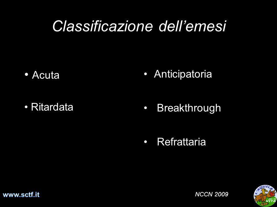 Acuta Ritardata Classificazione dellemesi Anticipatoria Breakthrough Refrattaria NCCN 2009