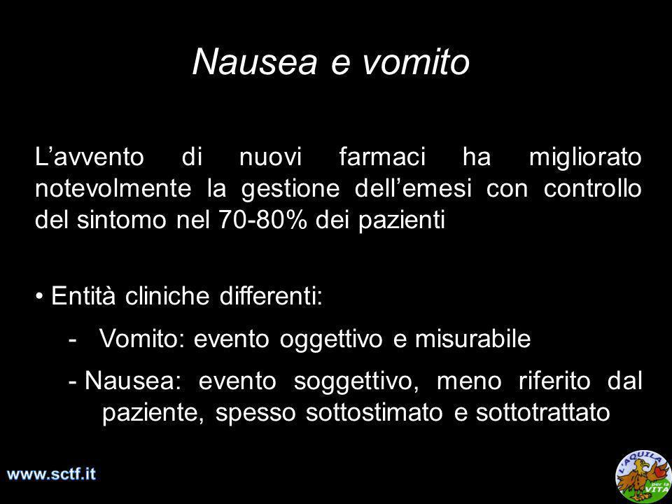 Linee guida MASCC/ESMO Alto rischio Emesi acuta 5-HT3 + Cortisone + Aprepitant Emesi ritardata Cortisone + Aprepitant