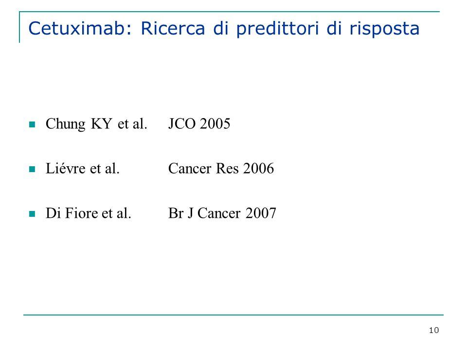 10 Cetuximab: Ricerca di predittori di risposta Chung KY et al.JCO 2005 Liévre et al.Cancer Res 2006 Di Fiore et al.Br J Cancer 2007