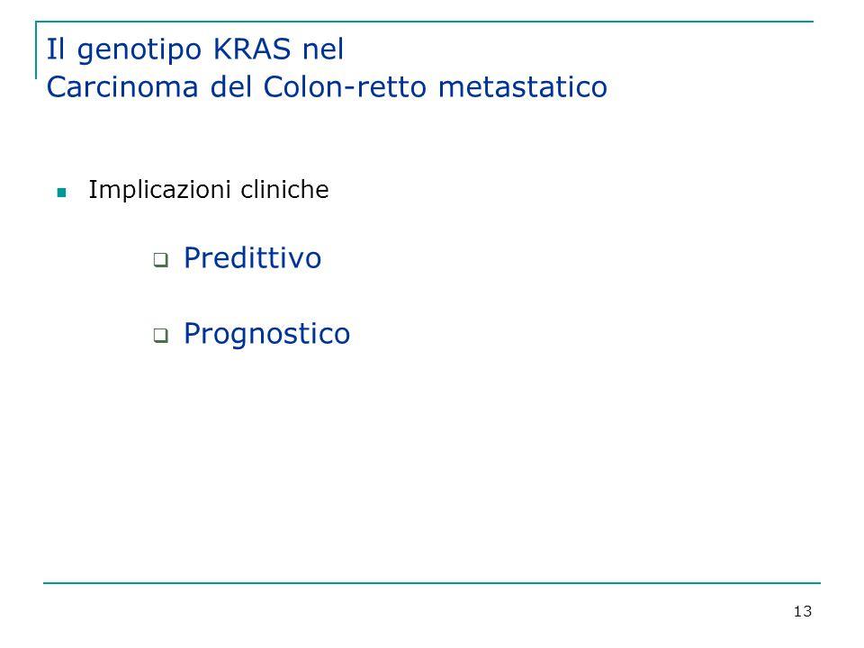 13 Il genotipo KRAS nel Carcinoma del Colon-retto metastatico Implicazioni cliniche Predittivo Prognostico