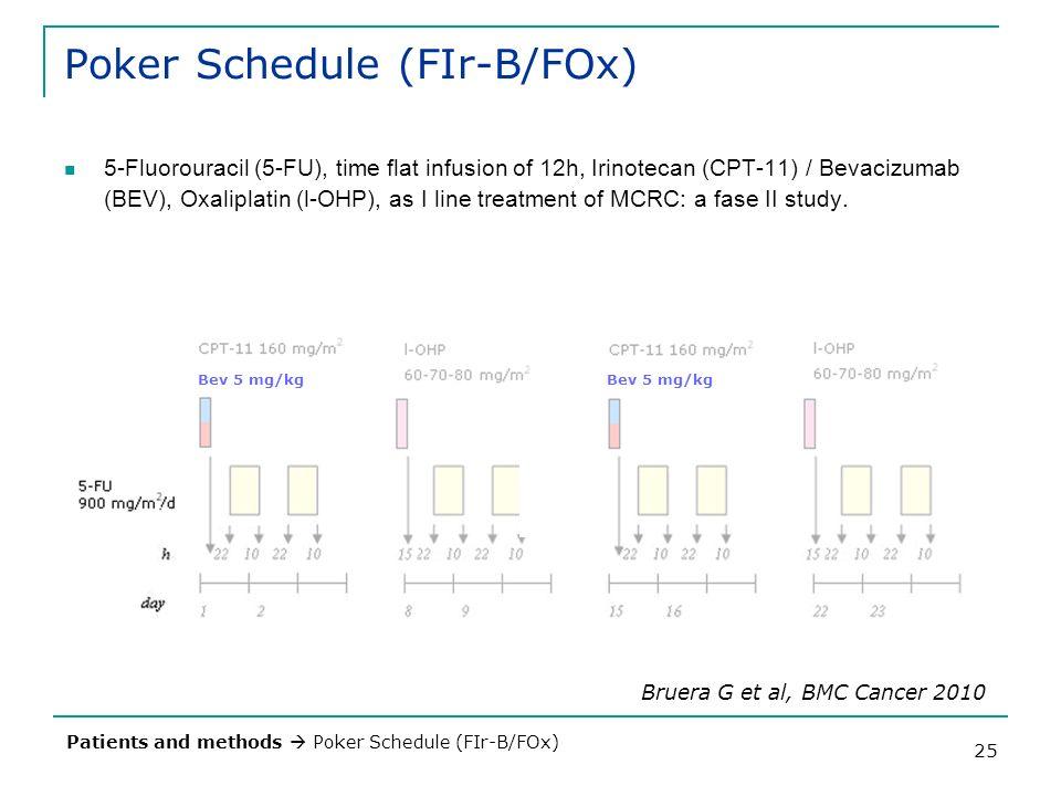 25 Poker Schedule (FIr-B/FOx) 5-Fluorouracil (5-FU), time flat infusion of 12h, Irinotecan (CPT-11) / Bevacizumab (BEV), Oxaliplatin (l-OHP), as I line treatment of MCRC: a fase II study.