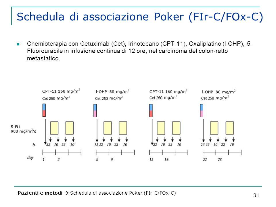 31 Schedula di associazione Poker (FIr-C/FOx-C) Chemioterapia con Cetuximab (Cet), Irinotecano (CPT-11), Oxaliplatino (l-OHP), 5- Fluorouracile in infusione continua di 12 ore, nel carcinoma del colon-retto metastatico.