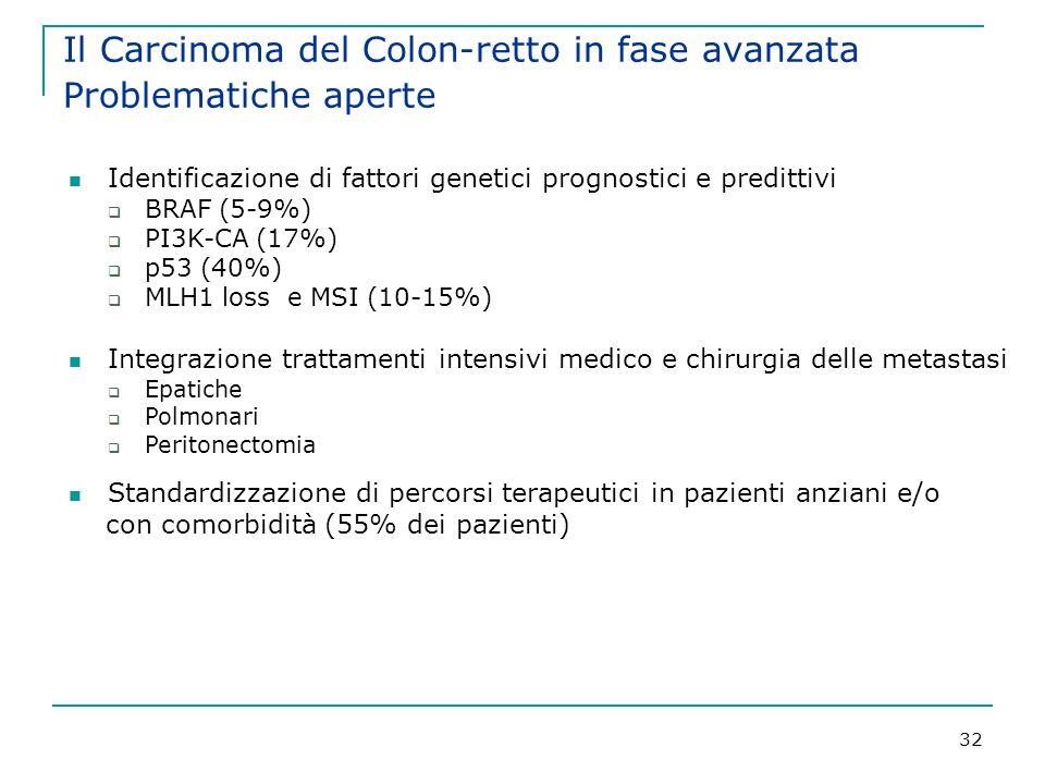 32 Il Carcinoma del Colon-retto in fase avanzata Problematiche aperte Identificazione di fattori genetici prognostici e predittivi BRAF (5-9%) PI3K-CA (17%) p53 (40%) MLH1 loss e MSI (10-15%) Integrazione trattamenti intensivi medico e chirurgia delle metastasi Epatiche Polmonari Peritonectomia Standardizzazione di percorsi terapeutici in pazienti anziani e/o con comorbidità (55% dei pazienti)