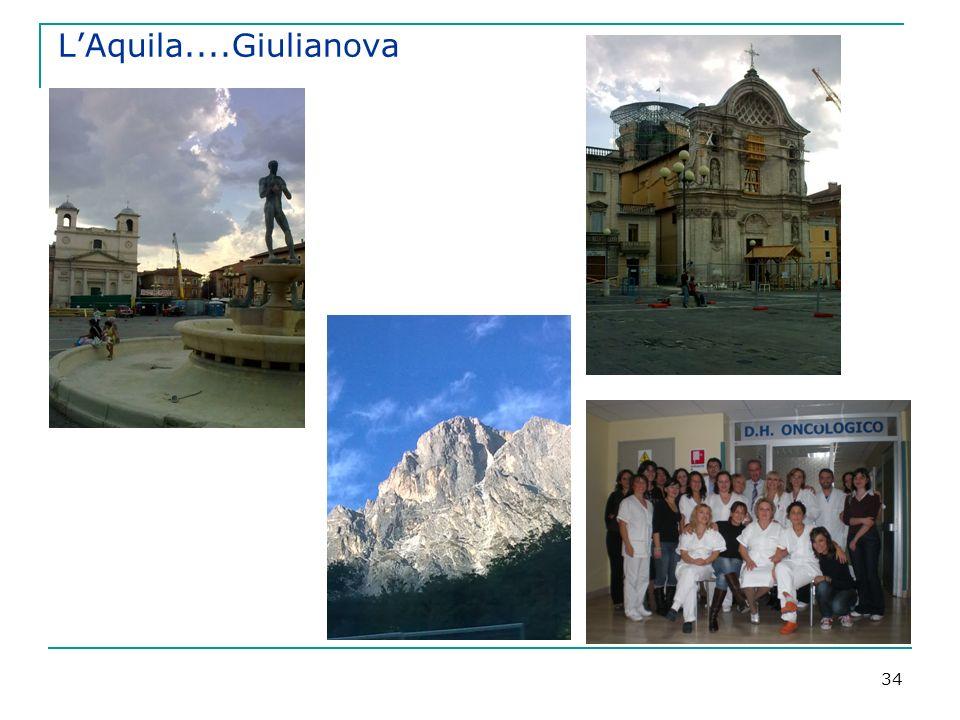 34 LAquila....Giulianova