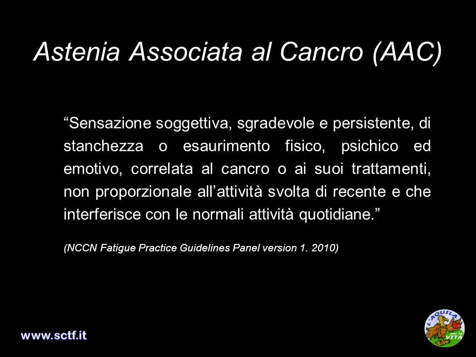 Astenia: quando trattare.NRS < 4 nessun intervento o solo consigli sullo stile di vita.