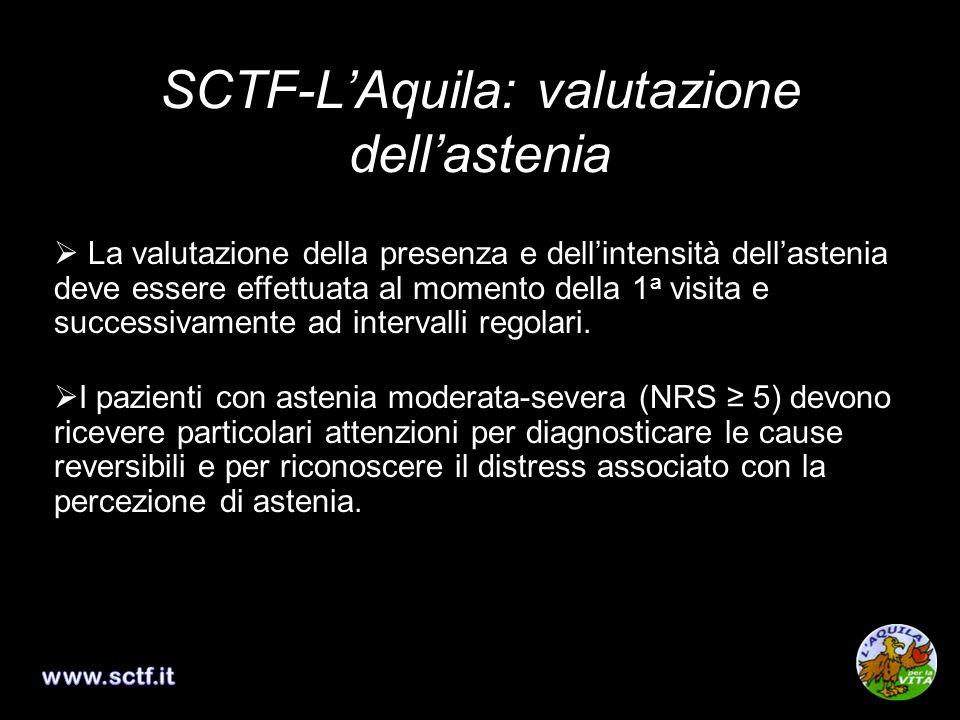 SCTF-LAquila: valutazione dellastenia Intensità del sintomo (Edmonton Symptom Assessment Scale, NRS o VRS) Aspettativa di vita (Palliative Prognostic