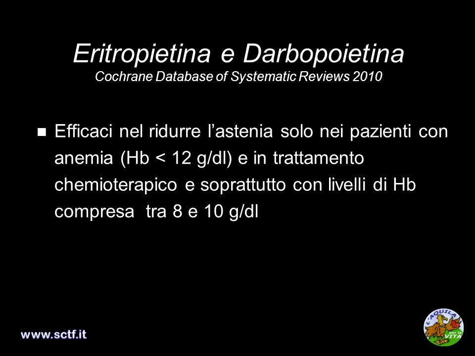 Eritropietina e Darbopoietina Cochrane Database of Systematic Reviews 2010 Efficaci nel ridurre lastenia solo nei pazienti con anemia (Hb < 12 g/dl) e