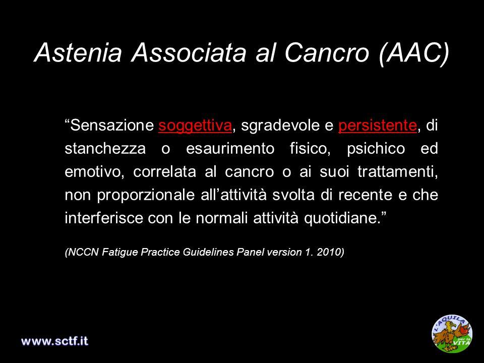 PaP Score nei pazienti con astenia severa OspedaleDomicilio Gruppo A (sopravvivenza a 30 gg >70%) Gruppo B (sopravvivenza a 30 gg 30-70%) Gruppo C (sopravvivenza a 30 gg <30%)