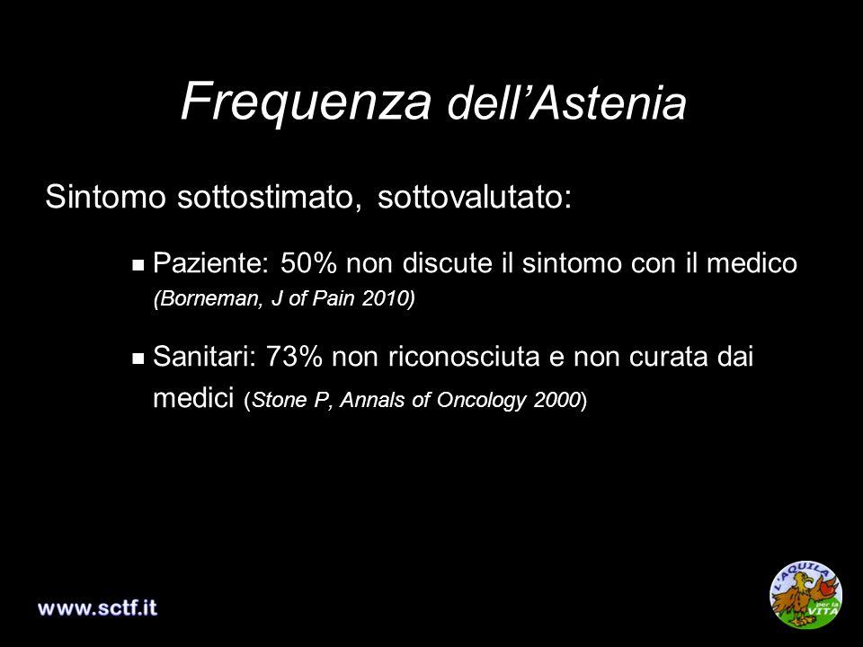 É il sintomo più comune, ma la prevalenza dipende da cosa e come si cerca Si è sentito stanco nellultimo mese?: 58% pazienti (Stone P, Europ J Cancer Care 2003) Frequenza dellAstenia