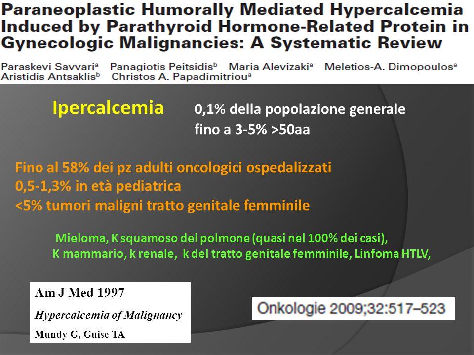 Ipercalcemia 0,1% della popolazione generale fino a 3-5% >50aa Fino al 58% dei pz adulti oncologici ospedalizzati 0,5-1,3% in età pediatrica <5% tumori maligni tratto genitale femminile Mieloma, K squamoso del polmone (quasi nel 100% dei casi), K mammario, k renale, k del tratto genitale femminile, Linfoma HTLV, Am J Med 1997 Hypercalcemia of Malignancy Mundy G, Guise TA