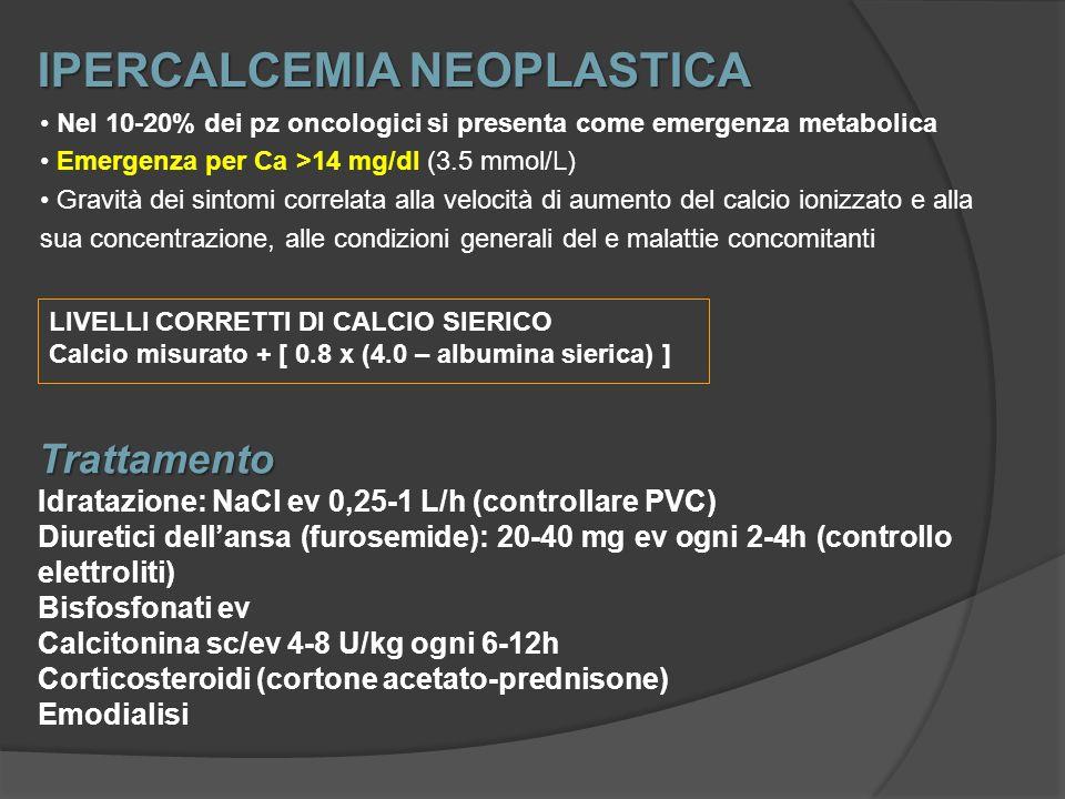 Nel 10-20% dei pz oncologici si presenta come emergenza metabolica Emergenza per Ca >14 mg/dl (3.5 mmol/L) Gravità dei sintomi correlata alla velocità di aumento del calcio ionizzato e alla sua concentrazione, alle condizioni generali del e malattie concomitanti IPERCALCEMIA NEOPLASTICA LIVELLI CORRETTI DI CALCIO SIERICO Calcio misurato + [ 0.8 x (4.0 – albumina sierica) ] Trattamento Idratazione: NaCl ev 0,25-1 L/h (controllare PVC) Diuretici dellansa (furosemide): 20-40 mg ev ogni 2-4h (controllo elettroliti) Bisfosfonati ev Calcitonina sc/ev 4-8 U/kg ogni 6-12h Corticosteroidi (cortone acetato-prednisone) Emodialisi