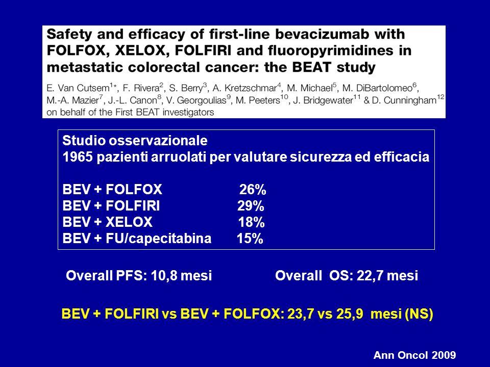 Overall PFS: 10,8 mesi Overall OS: 22,7 mesi BEV + FOLFIRI vs BEV + FOLFOX: 23,7 vs 25,9 mesi (NS) Studio osservazionale 1965 pazienti arruolati per v