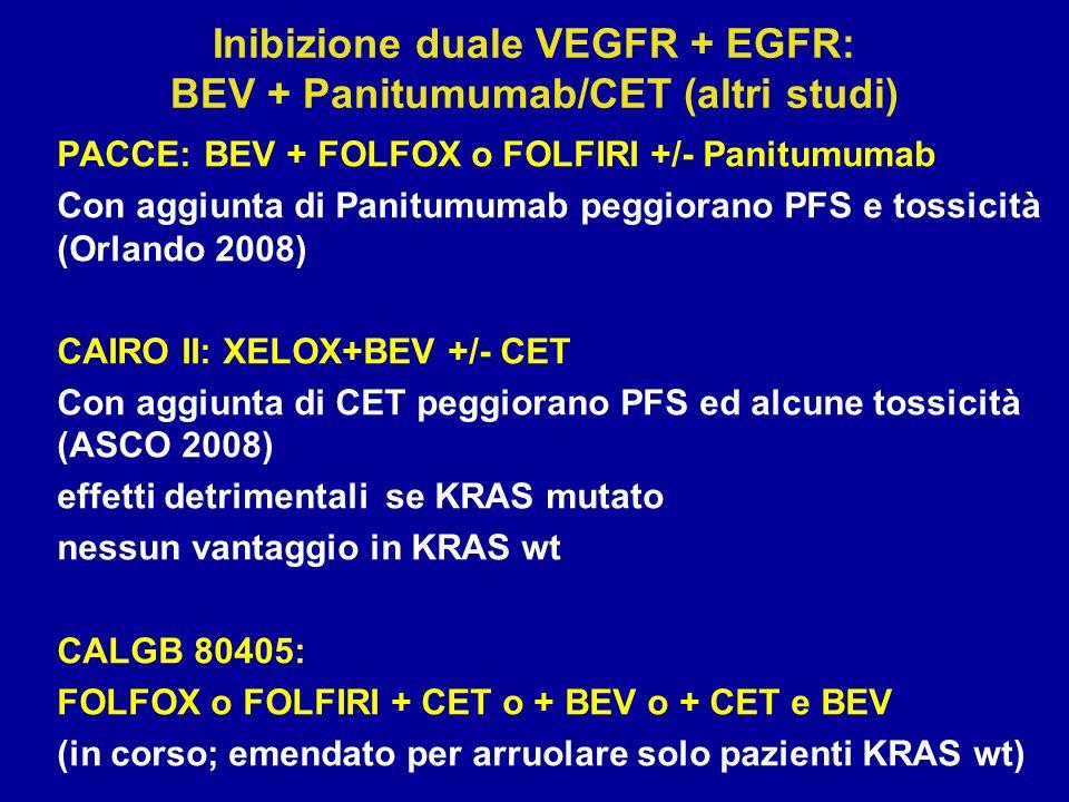 Inibizione duale VEGFR + EGFR: BEV + Panitumumab/CET (altri studi) PACCE: BEV + FOLFOX o FOLFIRI +/- Panitumumab Con aggiunta di Panitumumab peggioran