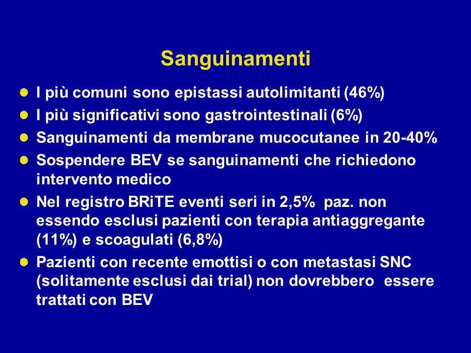 Sanguinamenti I più comuni sono epistassi autolimitanti (46%) I più significativi sono gastrointestinali (6%) Sanguinamenti da membrane mucocutanee in