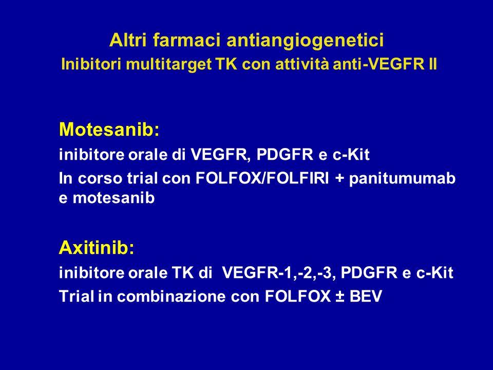 Altri farmaci antiangiogenetici Inibitori multitarget TK con attività anti-VEGFR II Motesanib: inibitore orale di VEGFR, PDGFR e c-Kit In corso trial