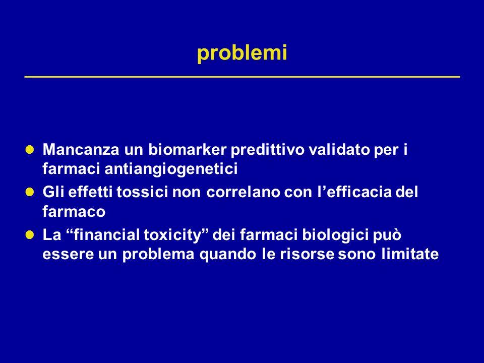 Mancanza un biomarker predittivo validato per i farmaci antiangiogenetici Gli effetti tossici non correlano con lefficacia del farmaco La financial to