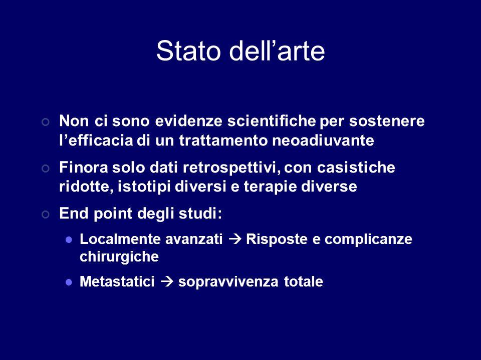 Stato dellarte Non ci sono evidenze scientifiche per sostenere lefficacia di un trattamento neoadiuvante Finora solo dati retrospettivi, con casistich