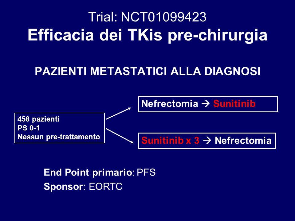 Sunitinib x 3 Nefrectomia 458 pazienti PS 0-1 Nessun pre-trattamento Nefrectomia Sunitinib End Point primario: PFS Sponsor: EORTC Trial: NCT01099423 E