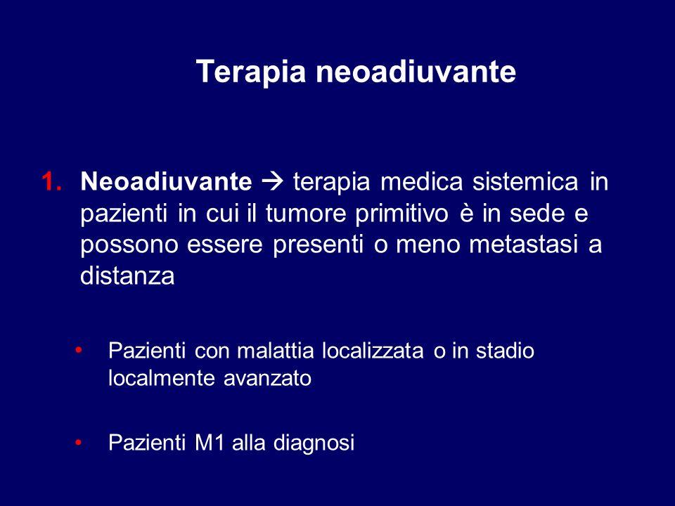 Dopo nefrectomia totale o parziale nei pazienti senza metastasi e senza residui di malattia evidente Terapia adiuvante post metastasectomia Terapia adiuvante