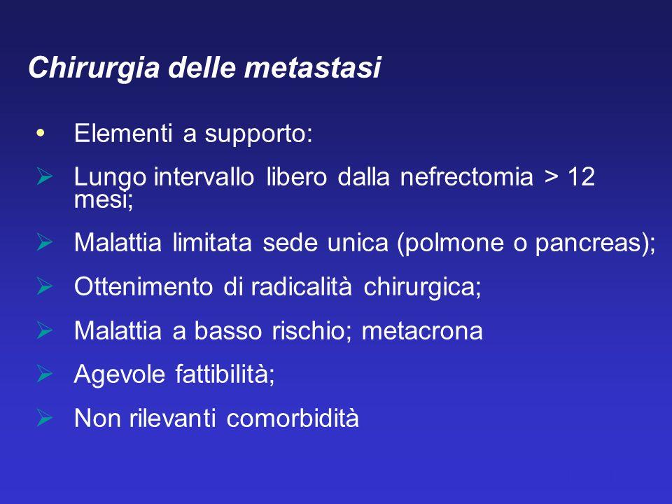 Elementi a supporto: Lungo intervallo libero dalla nefrectomia > 12 mesi; Malattia limitata sede unica (polmone o pancreas); Ottenimento di radicalità
