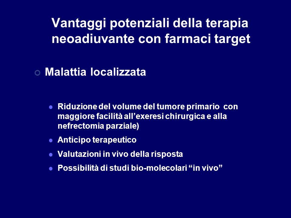 Vantaggi potenziali della terapia neoadiuvante con farmaci target Malattia localizzata Riduzione del volume del tumore primario con maggiore facilità