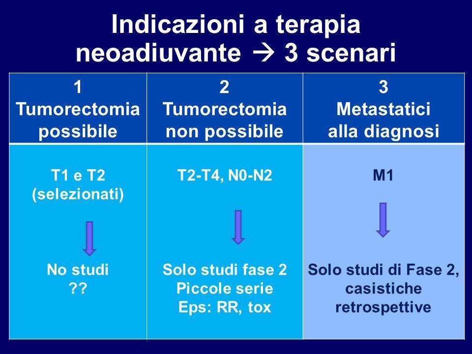 Adjuvant Immunotherapy Trials in RCC Study DesignN.