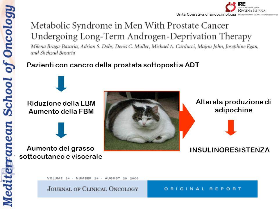 Unità Operativa di Endocrinologia Pazienti con cancro della prostata sottoposti a ADT Riduzione della LBM Aumento della FBM Aumento del grasso sottocutaneo e viscerale Alterata produzione di adipochine INSULINORESISTENZA
