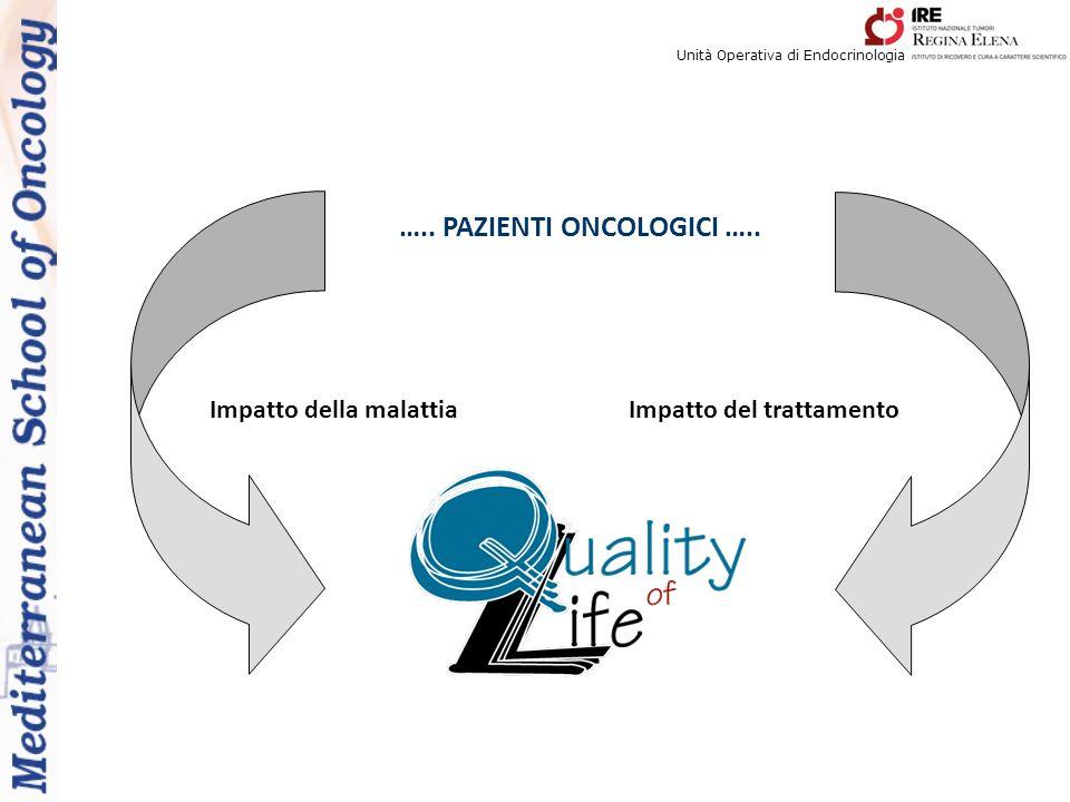 Unità Operativa di Endocrinologia ….. PAZIENTI ONCOLOGICI ….. Impatto della malattiaImpatto del trattamento