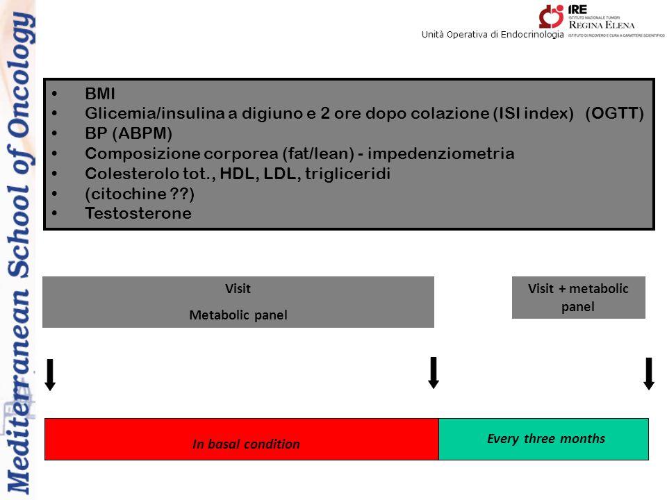 Unità Operativa di Endocrinologia In basal condition Every three months Visit + metabolic panel Visit Metabolic panel BMI Glicemia/insulina a digiuno e 2 ore dopo colazione (ISI index)(OGTT) BP (ABPM) Composizione corporea (fat/lean) - impedenziometria Colesterolo tot., HDL, LDL, trigliceridi (citochine ??) Testosterone