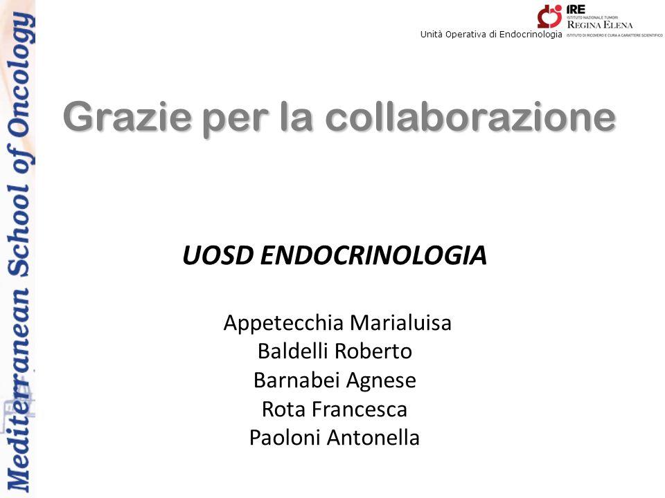 Grazie per la collaborazione Unità Operativa di Endocrinologia UOSD ENDOCRINOLOGIA Appetecchia Marialuisa Baldelli Roberto Barnabei Agnese Rota Francesca Paoloni Antonella