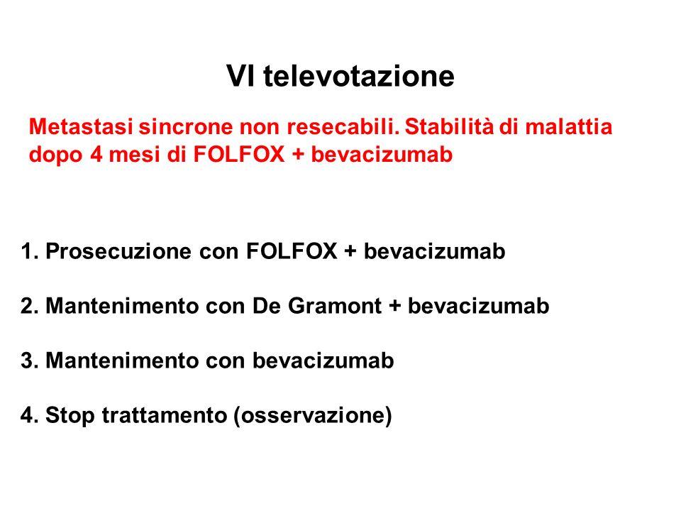 VI televotazione Metastasi sincrone non resecabili. Stabilità di malattia dopo 4 mesi di FOLFOX + bevacizumab 1. Prosecuzione con FOLFOX + bevacizumab