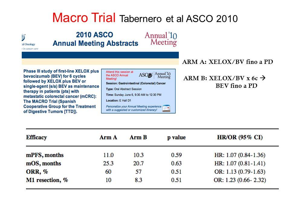 ARM A: XELOX/BV fino a PD ARM B: XELOX/BV x 6c BEV fino a PD The MACRO Trial Macro Trial Tabernero et al ASCO 2010