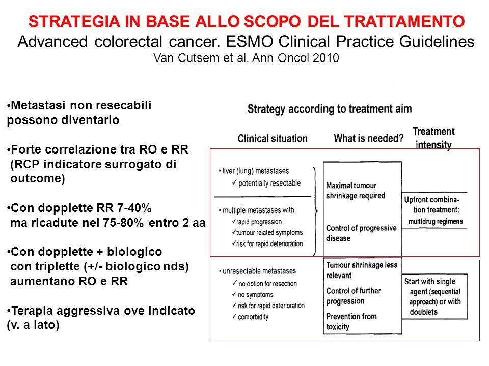 STRATEGIA IN BASE ALLO SCOPO DEL TRATTAMENTO Advanced colorectal cancer. ESMO Clinical Practice Guidelines Van Cutsem et al. Ann Oncol 2010 Metastasi
