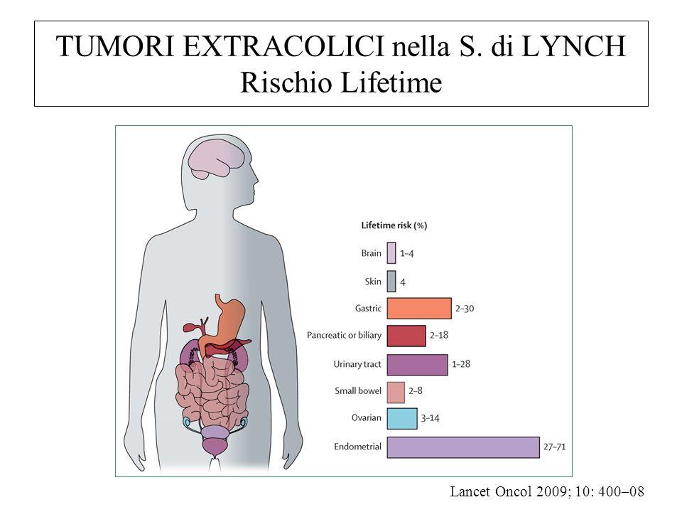 TUMORI EXTRACOLICI nella S. di LYNCH Rischio Lifetime Lancet Oncol 2009; 10: 400–08