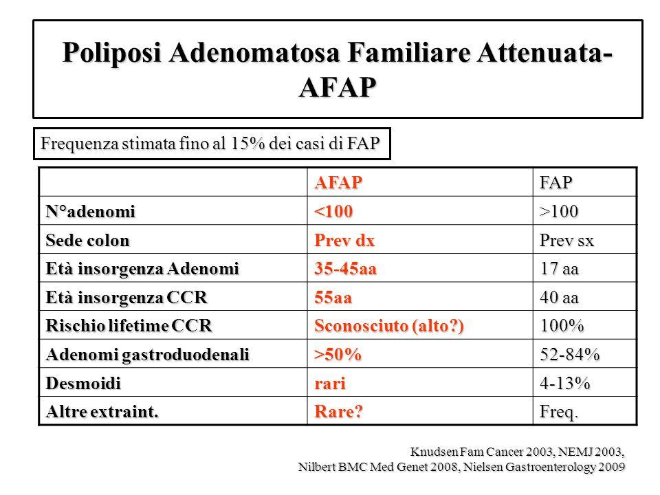Poliposi Adenomatosa Familiare Attenuata- AFAP AFAPFAP N°adenomi<100>100 Sede colon Prev dx Prev sx Età insorgenza Adenomi 35-45aa 17 aa Età insorgenz