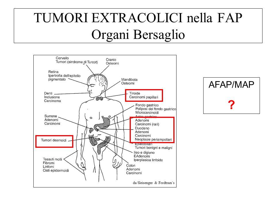 TUMORI EXTRACOLICI nella FAP Organi Bersaglio AFAP/MAP ? da Sleisenger & Fordtrans