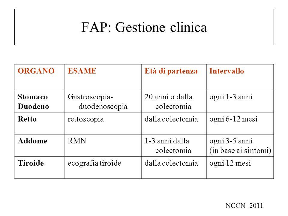 FAP: Gestione clinica ORGANOESAMEEtà di partenzaIntervallo Stomaco Duodeno Gastroscopia- duodenoscopia 20 anni o dalla colectomia ogni 1-3 anni Rettor
