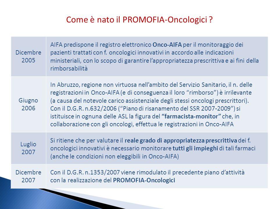 Dicembre 2005 AIFA predispone il registro elettronico Onco-AIFA per il monitoraggio dei pazienti trattati con f. oncologici innovativi in accordo alle