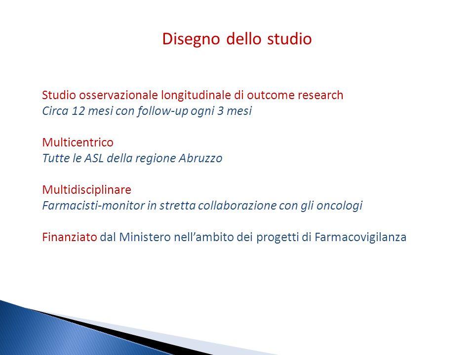 Studio osservazionale longitudinale di outcome research Circa 12 mesi con follow-up ogni 3 mesi Multicentrico Tutte le ASL della regione Abruzzo Multi