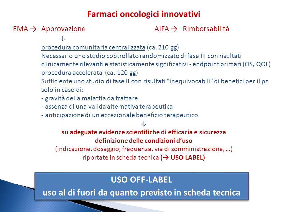 Farmaci oncologici innovativi EMA ApprovazioneAIFA Rimborsabilità procedura comunitaria centralizzata (ca. 210 gg) Necessario uno studio cobtrollato r