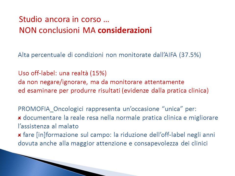 Studio ancora in corso … NON conclusioni MA considerazioni Alta percentuale di condizioni non monitorate dallAIFA (37.5%) Uso off-label: una realtà (1