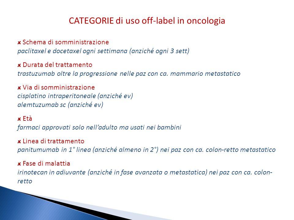 CONSEGUENZE delluso off-label Molteplici e riferibili ad aspetti: Sanitario-assistenziali (scarsa attenzione al pz, inadeguata assistenza) Clinico-terapeutici (scarse conoscenze sul profilo efficacia-sicurezza) Economici per il SSN Legali per il medico prescrittore Norme che regolano la prescrizione off-label in Italia a carico del SSN, quando non vi è alternativa terapeutica valida previo parere della CTS-AIFA per: – f.