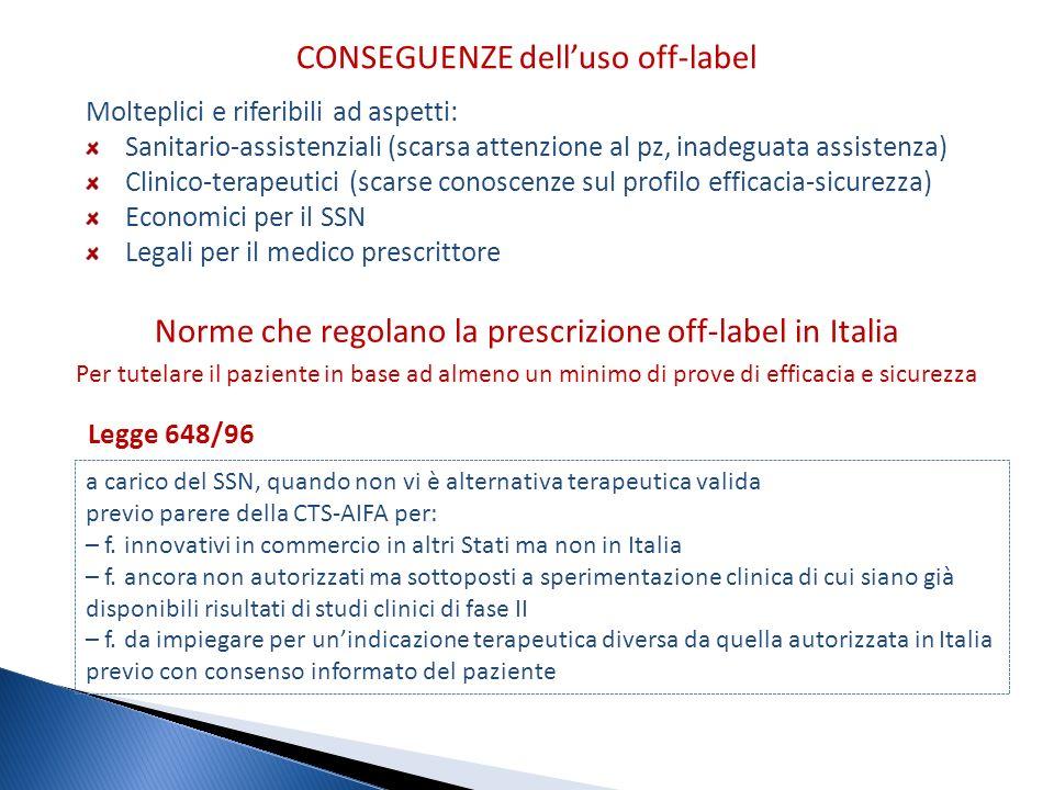 CONSEGUENZE delluso off-label Molteplici e riferibili ad aspetti: Sanitario-assistenziali (scarsa attenzione al pz, inadeguata assistenza) Clinico-ter