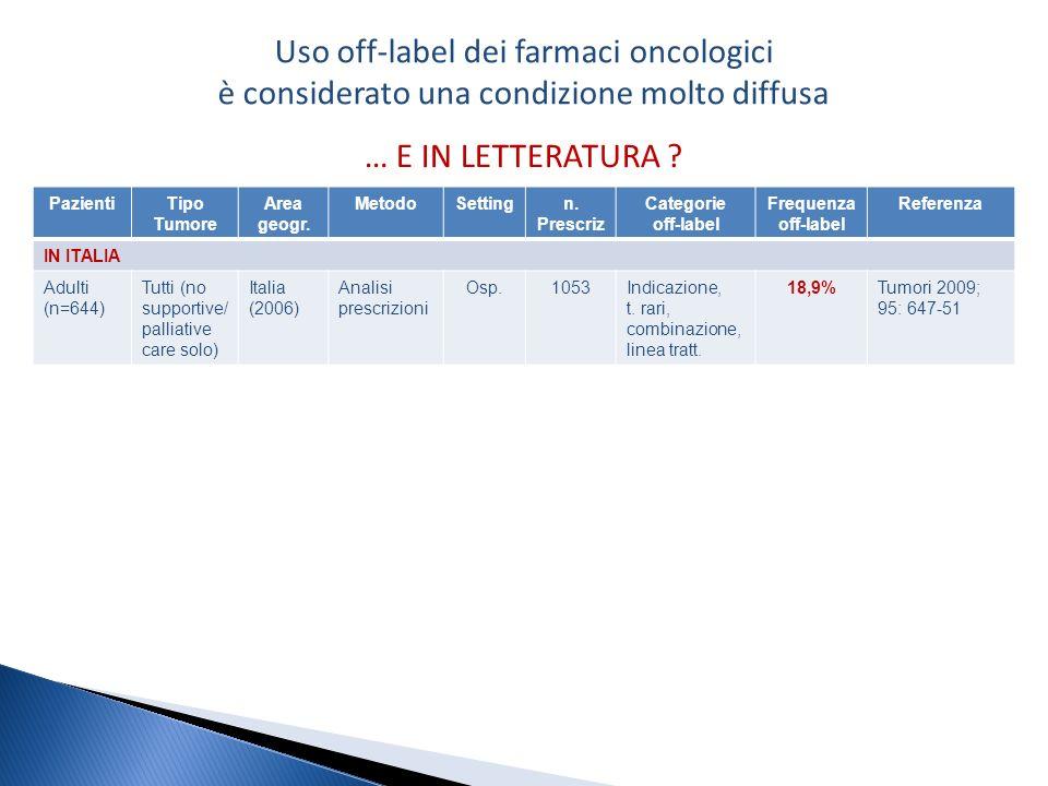 Uso off-label dei farmaci oncologici è considerato una condizione molto diffusa … E IN LETTERATURA ? PazientiTipo Tumore Area geogr. MetodoSettingn. P
