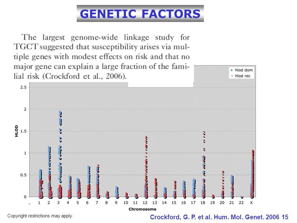 Copyright restrictions may apply. Crockford, G. P. et al. Hum. Mol. Genet. 2006 15 GENETIC FACTORS