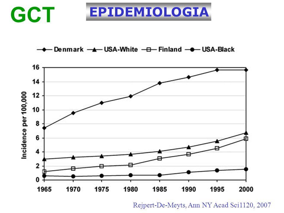 TESTIS CANCER INCIDENCE RATE IN EUROPE Differenze etnico- geografiche -fattori ambientali .