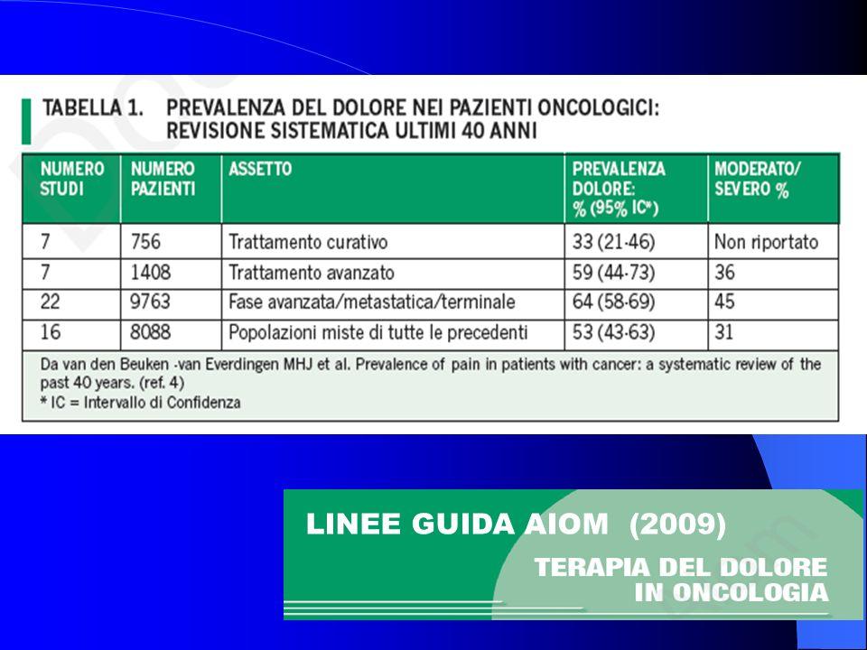 LINEE GUIDA AIOM (2009)