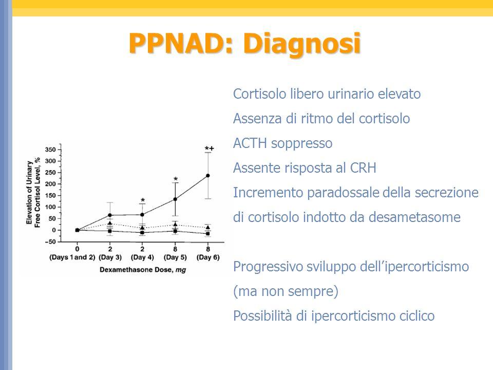 PPNAD: Diagnosi Cortisolo libero urinario elevato Assenza di ritmo del cortisolo ACTH soppresso Assente risposta al CRH Incremento paradossale della secrezione di cortisolo indotto da desametasome Progressivo sviluppo dellipercorticismo (ma non sempre) Possibilità di ipercorticismo ciclico