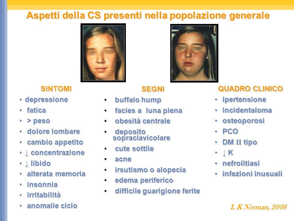 Aspetti della CS presenti nella popolazione generale SINTOMI depressionedepressione fatica fatica > peso > peso dolore lombare dolore lombare cambio a