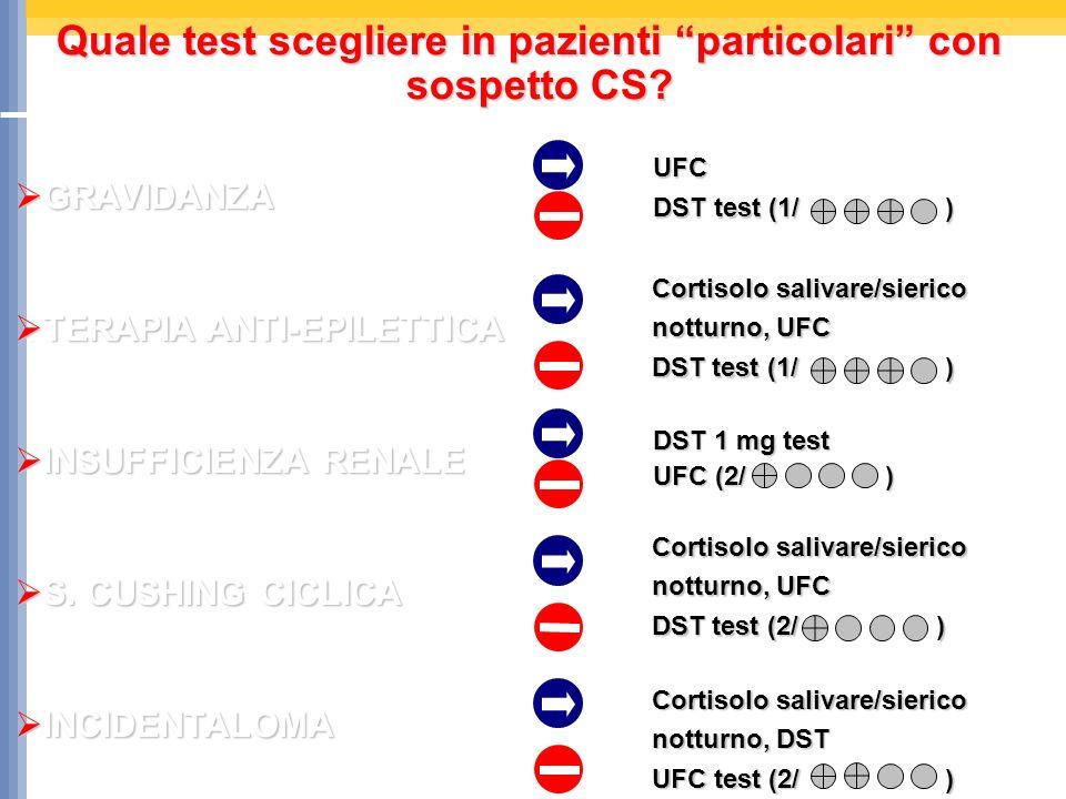 Quale test scegliere in pazienti particolari con sospetto CS.